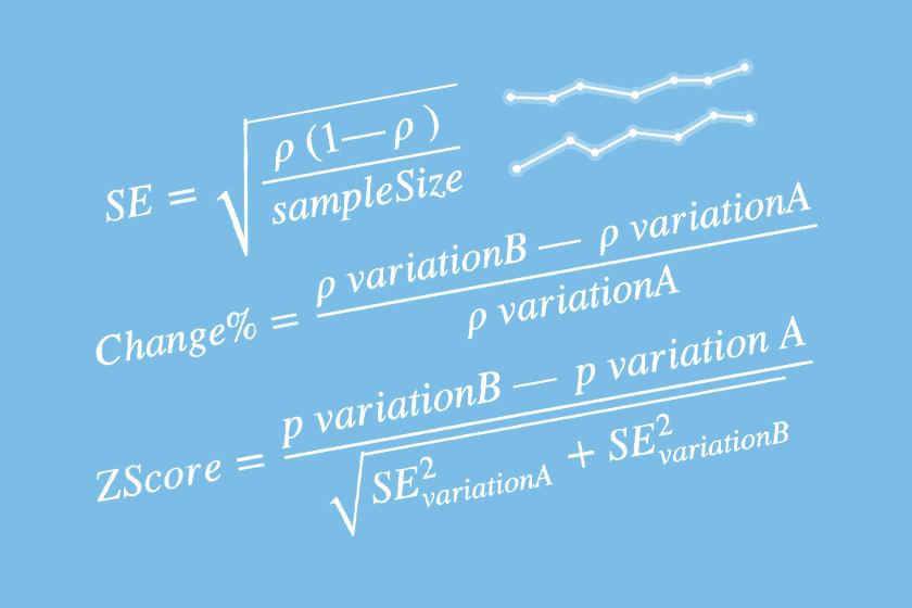 The Math Behind A/B Testing